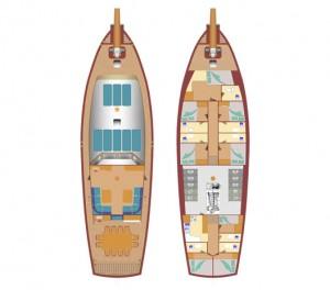 Boat & Breakfast - planimetria barca